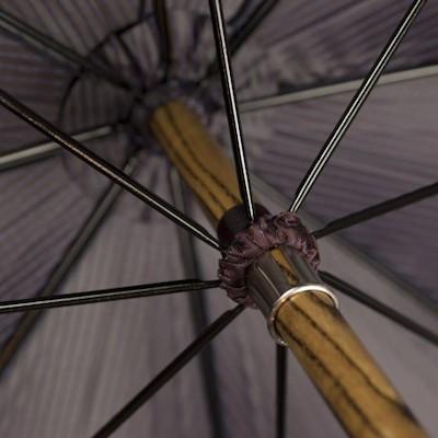 бренды классических зонтов