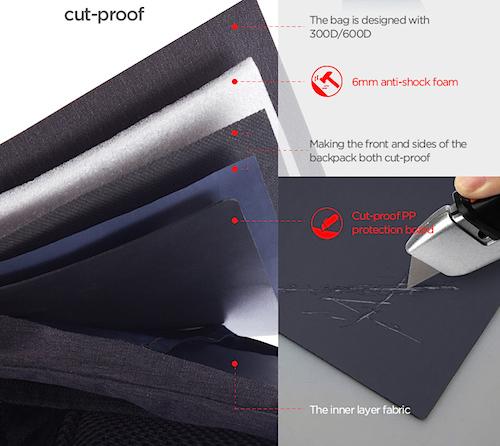 Конструкция рюкзака XD Design