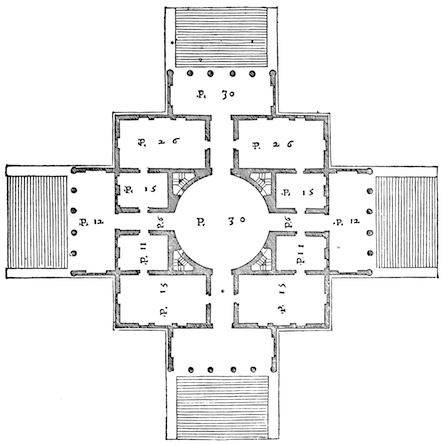 Вилла Ротонда - план