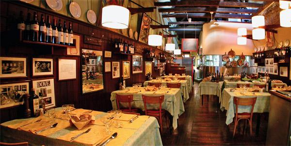 Тревизо где поесть