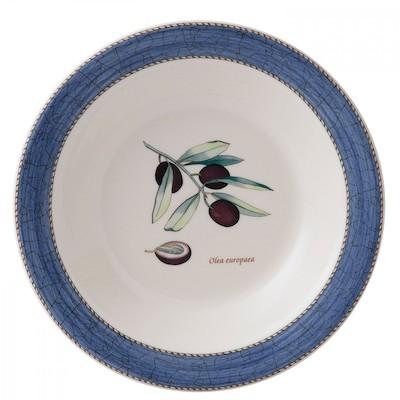 материалы для тарелок