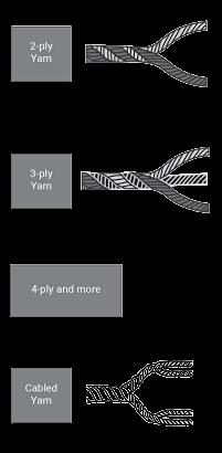 4-ply иллюстрация